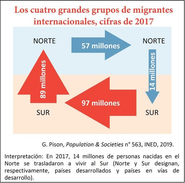 Gilles Pison (basado en datos de las Naciones Unidas).