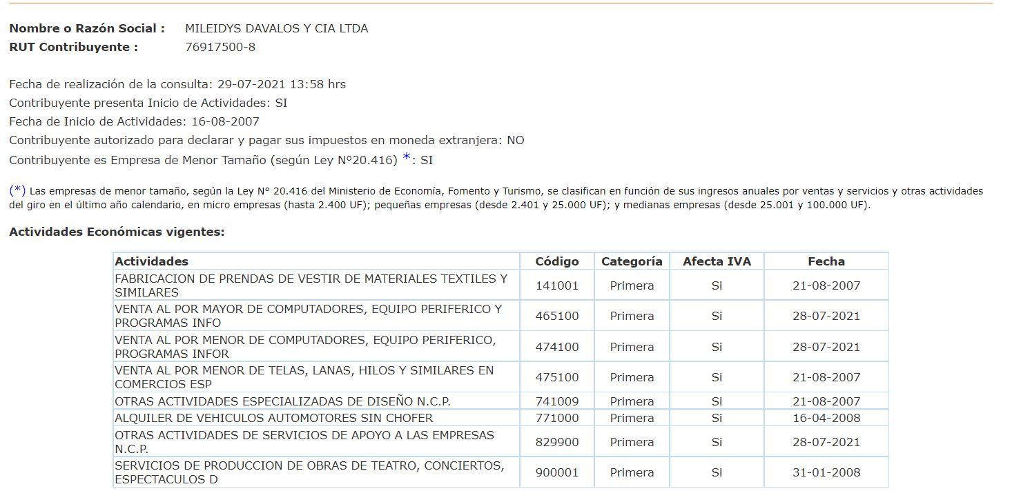Registro de actividades económicos de Mileidys Dávalos y Cía. Fuente: SII