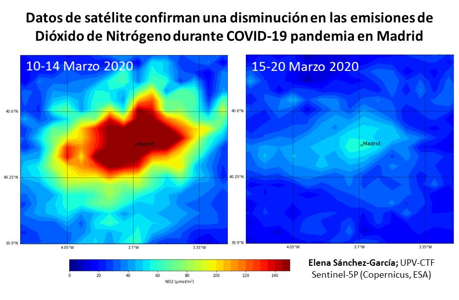 Así se ha reducido la contaminación del aire en Madrid tras las medidas contra el COVID-19