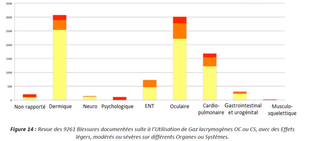 Gráfico publicado por estudio francés. Fuente: Alexander Samuel y André Picot