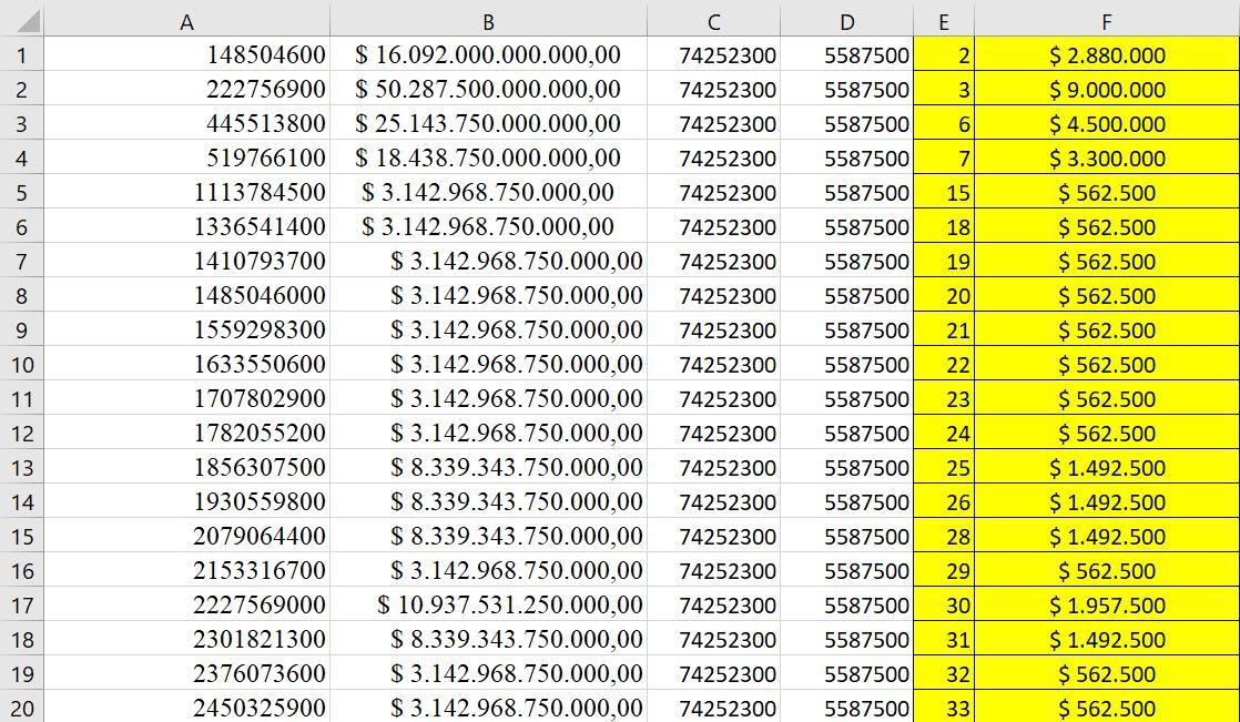 Excel donde se decodificaban los cursos y precios a ofertar