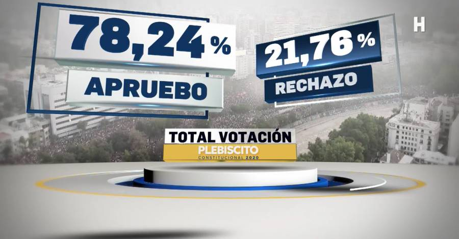 Captura de pantalla: resultados plebiscito CHV Noticias