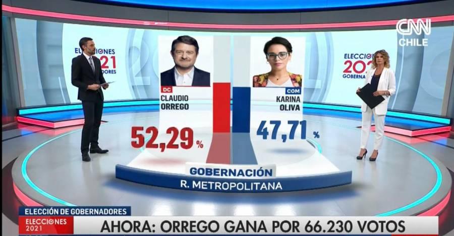 Cobertura de CNN Chile