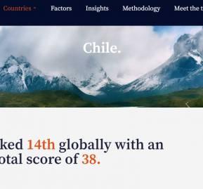 Reporte sobre Chile de CEM Benchmarking